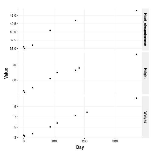 plot of chunk first_plot